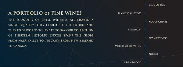 Luxury Wines : Lucky 13